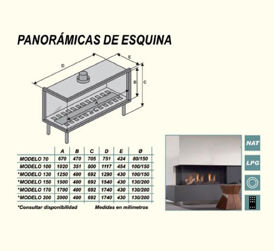 Chimeneas panorámicas a gas especificaciones