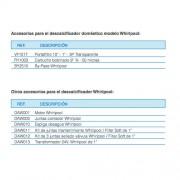 descalcificador-domestico-whirpool-accesorios