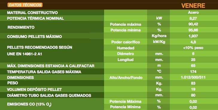 Estufa-pellets-Ferroli-Venere-datos-tecnicos