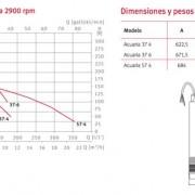 curvas_y_dimensiones_bombas_espa_acuaria