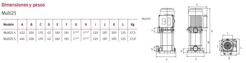 Dimensiones bomba centrifuga espa multi