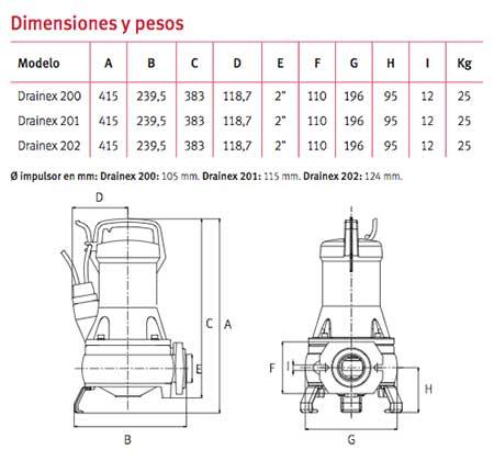 dimensiones-bomba-espa-Drainex-200