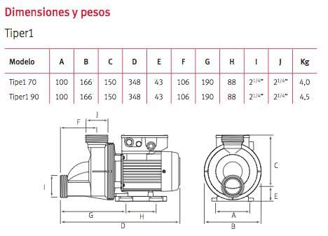 dimensiones-bomba-hidromasaje-espa-tiper