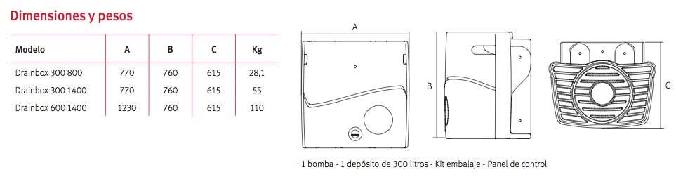 dimensiones_bomba_evacuacion_Drainbox-300