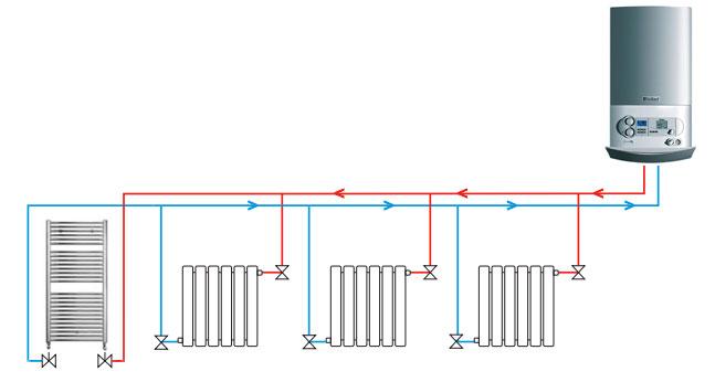 Elegir entre calefacci n monotubo y bitubo climargas - Caldera pellets agua y calefaccion ...