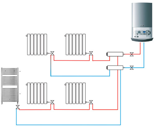 Instalacion calefaccion bitubo sistema de aire acondicionado - Radiadores de aire ...