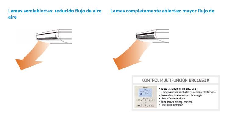 Aire Acondicionado Daikin HQS50C 5000 frig x 4300 kcal detalle