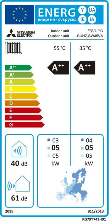 Ejemplo Etiqueta eficiencia energética del aire acondicionado