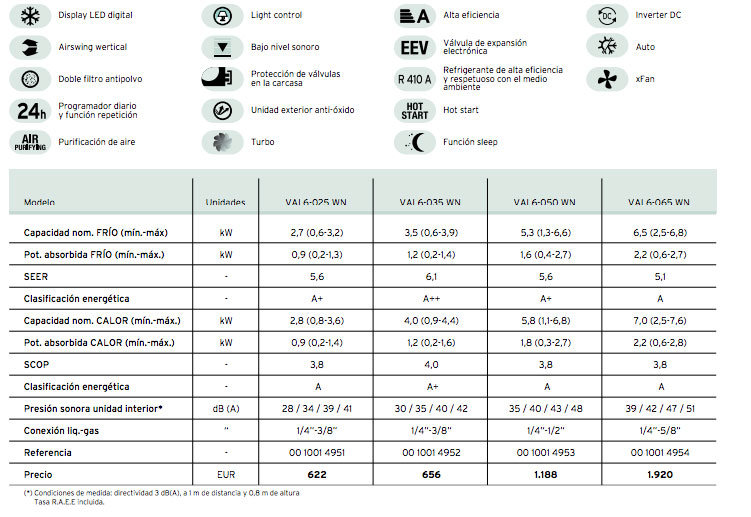 split_aire_acondicionado_vaillant_vai6_caracteristicas