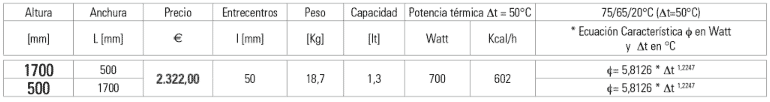 Precios y medidas radiadores BAXIROCA Blow Inox
