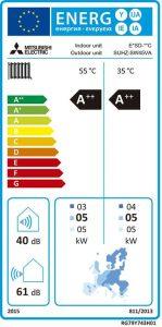 etiqueta eficiencia energetica